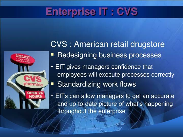 Enterprise IT : CVS