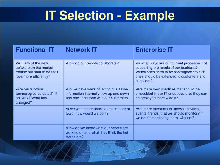IT Selection - Example