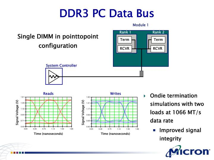 DDR3 PC Data Bus
