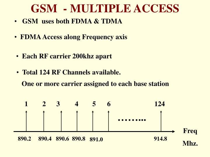 GSM  uses both FDMA & TDMA