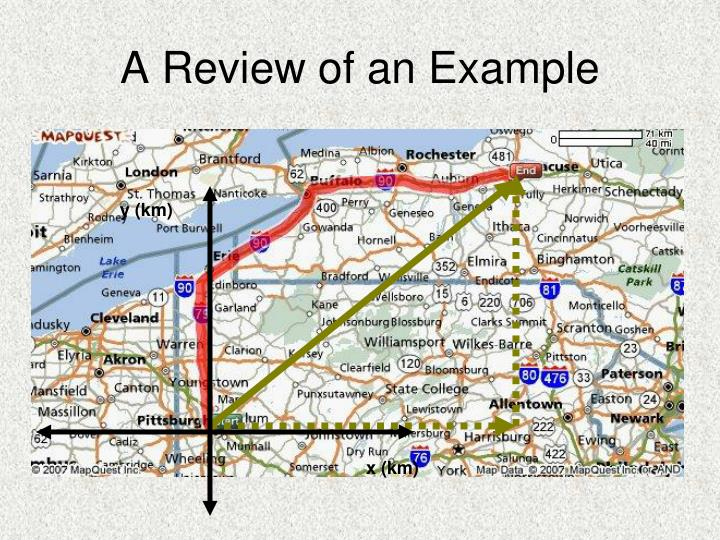 A Review of an Example