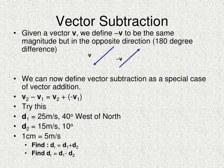 Vector Subtraction