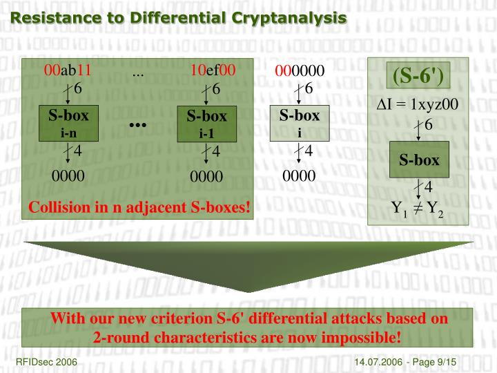Resistance to Differential Cryptanalysis