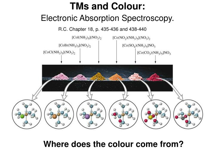TMs and Colour: