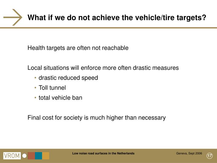 What if we do not achieve the vehicle/tire targets?