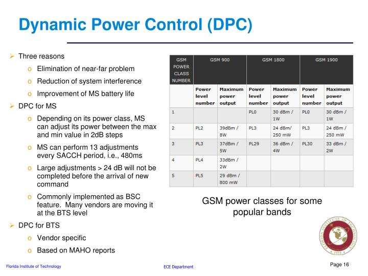Dynamic Power Control (DPC)