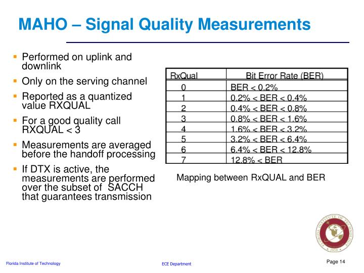MAHO – Signal Quality Measurements