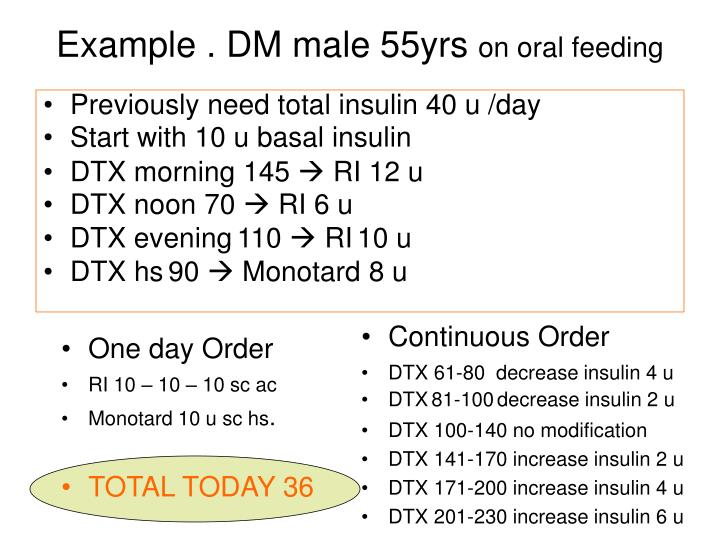 Example . DM male 55yrs