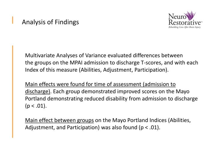 Analysis of Findings