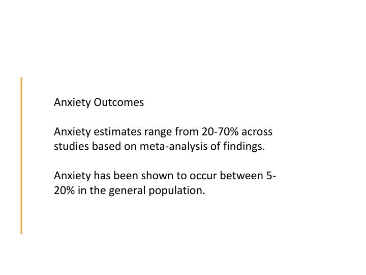 Anxiety Outcomes