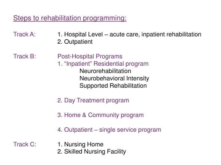 Steps to rehabilitation programming: