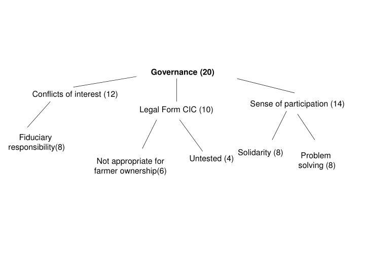 Governance (20)