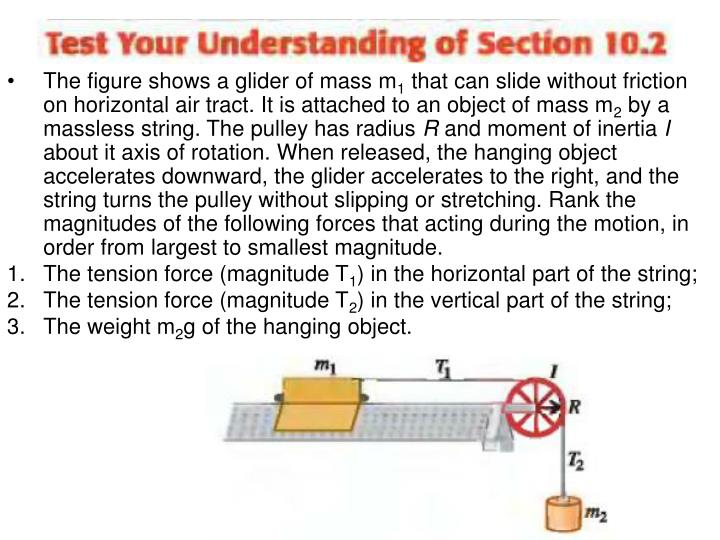 The figure shows a glider of mass m