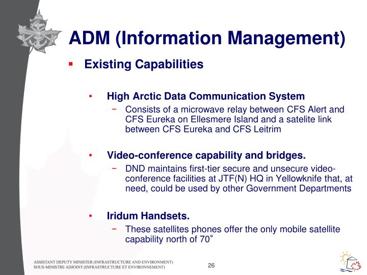 ADM (Information Management)