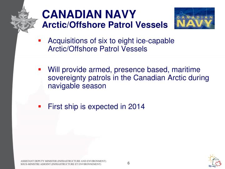 CANADIAN NAVY