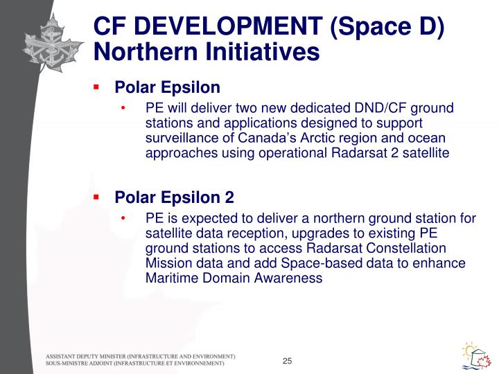 CF DEVELOPMENT (Space D)
