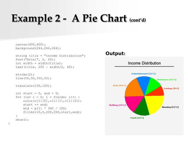 Example 2 -  A Pie Chart