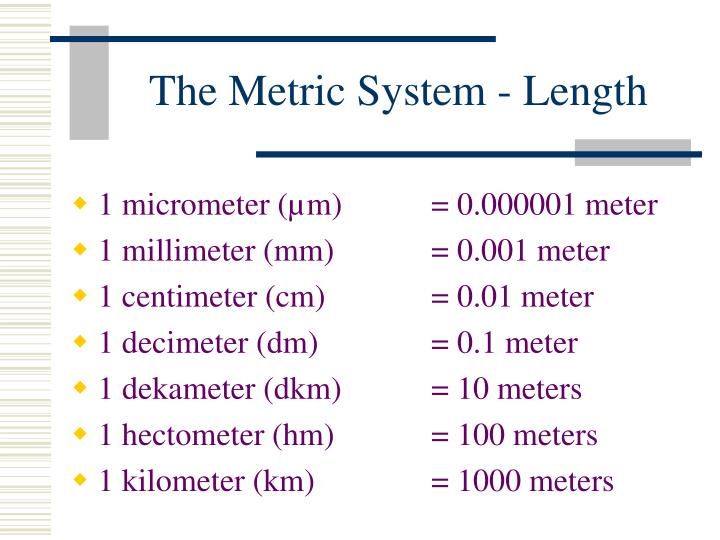 The Metric System - Length