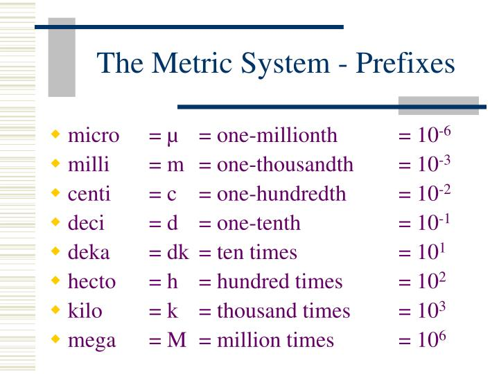 The Metric System - Prefixes