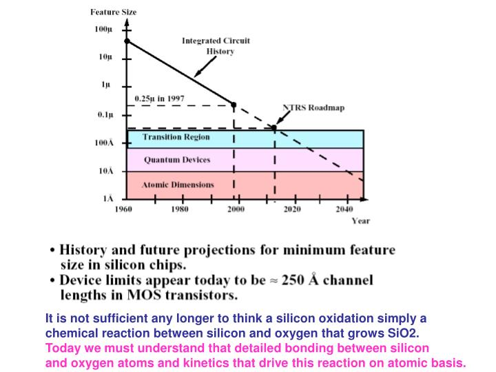 It is not sufficient any longer to think a silicon oxidation simply a