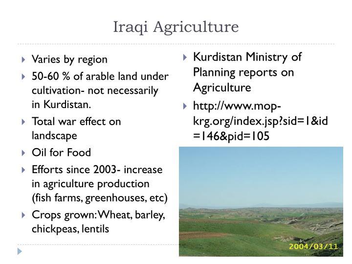 Iraqi Agriculture
