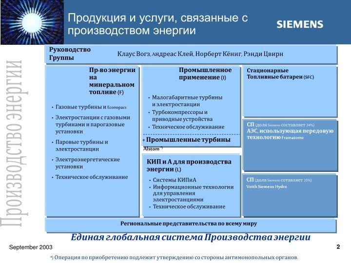Продукция и услуги, связанные с производством энергии