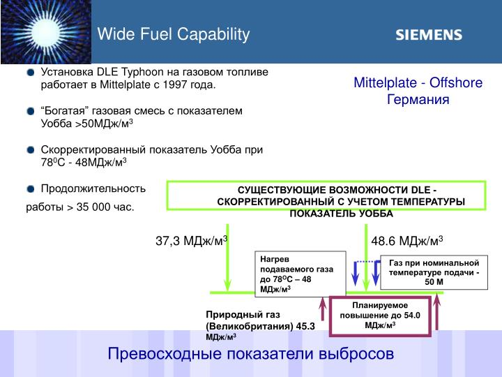 Wide Fuel Capability