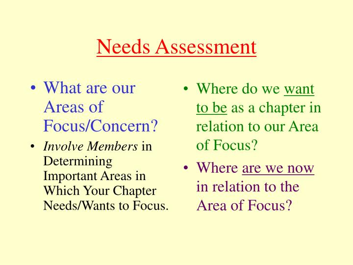 What are our Areas of Focus/Concern?