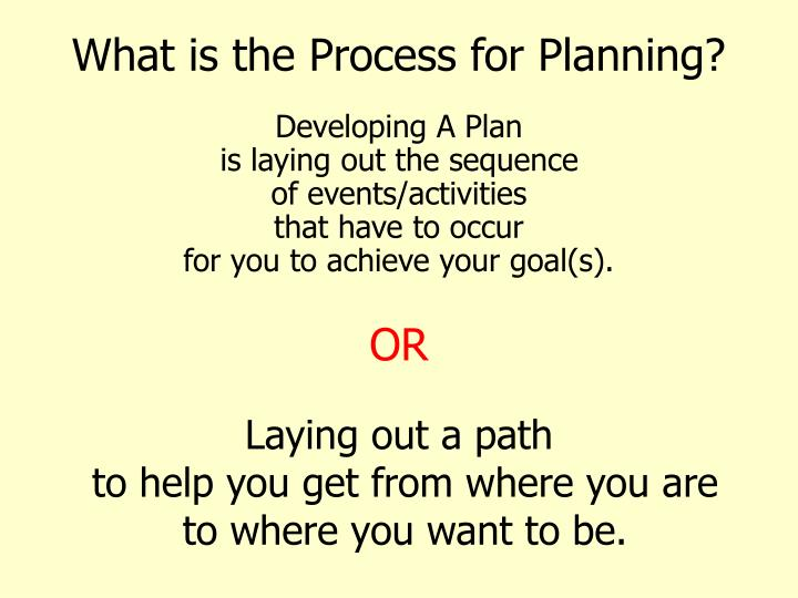 What is the Process for Planning?