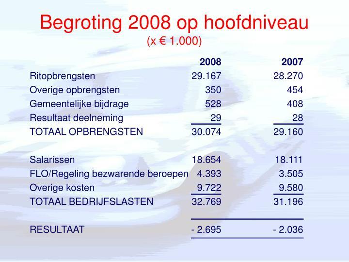 Begroting 2008 op hoofdniveau