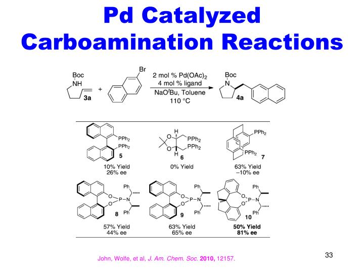 Pd Catalyzed Carboamination Reactions
