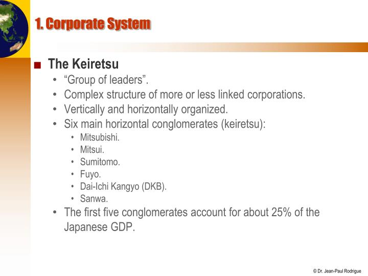 1. Corporate System