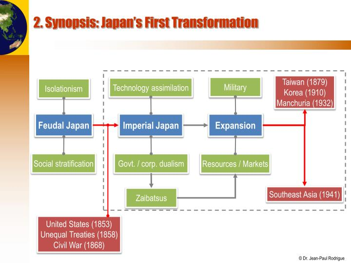 2. Synopsis: Japan's First Transformation