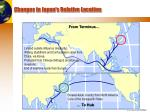 changes in japan s relative location