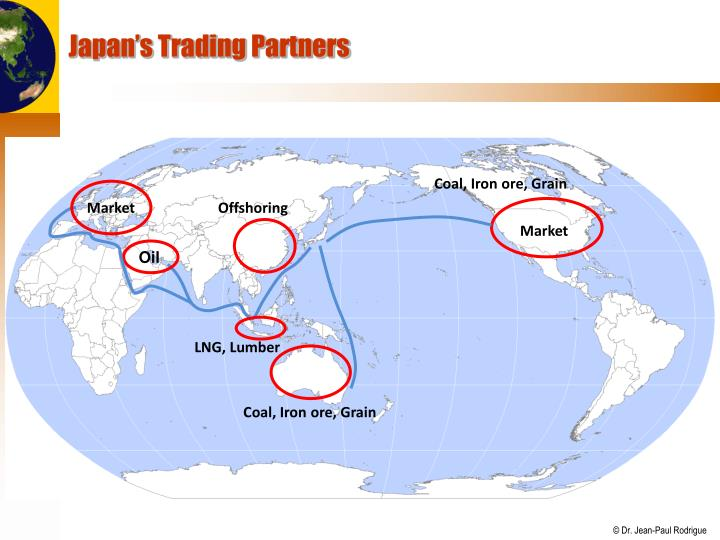 Japan's Trading Partners