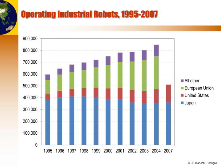 Operating Industrial Robots, 1995-2007