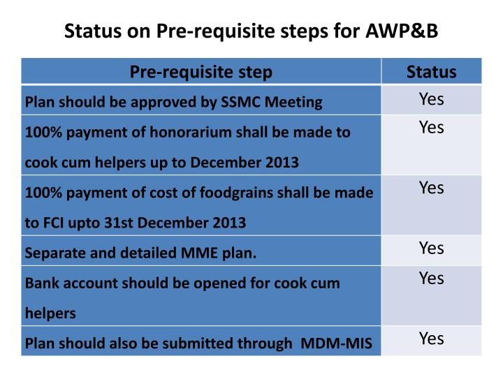 Status on pre requisite steps for awp b