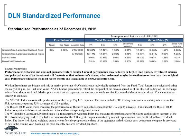 DLN Standardized Performance