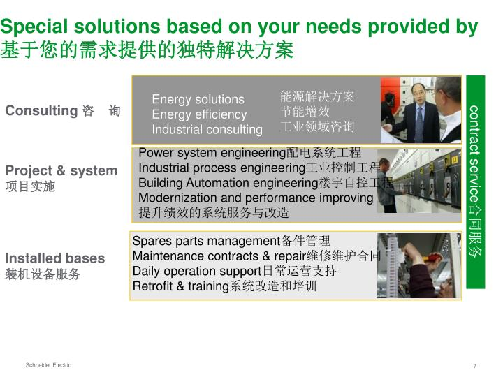 Special solutions based on your needs provided by
