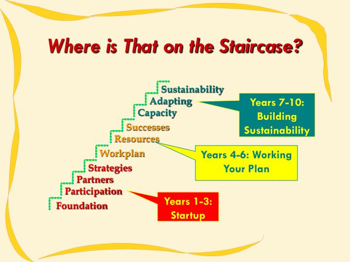 Where is That on the Staircase?