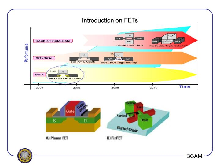 Introduction on FETs