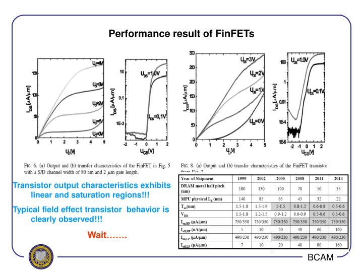 Performance result of FinFETs