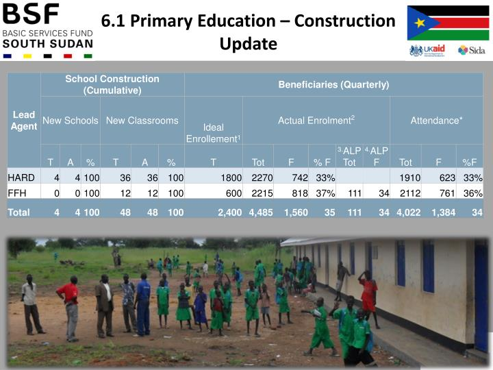 6.1 Primary Education – Construction Update
