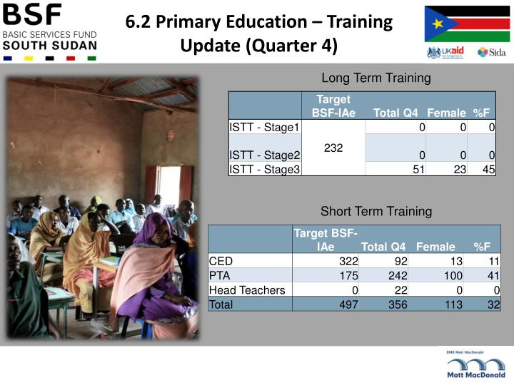 6.2 Primary Education – Training Update