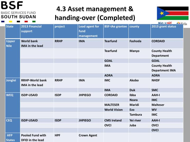 4.3 Asset management &