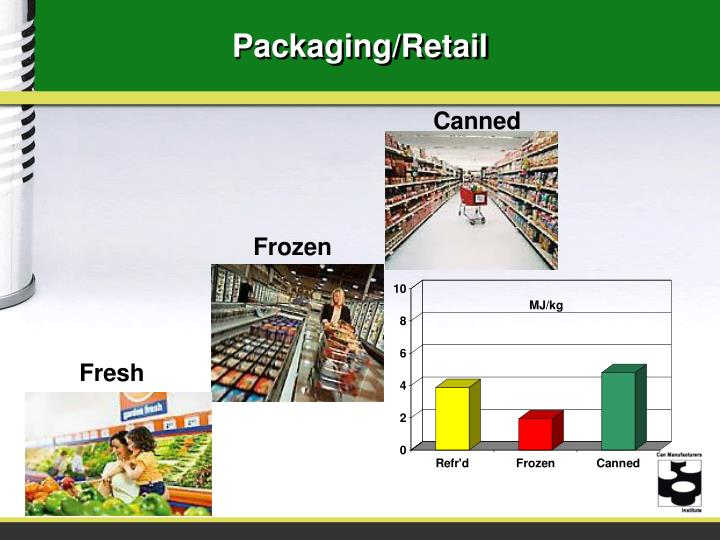 Packaging/Retail