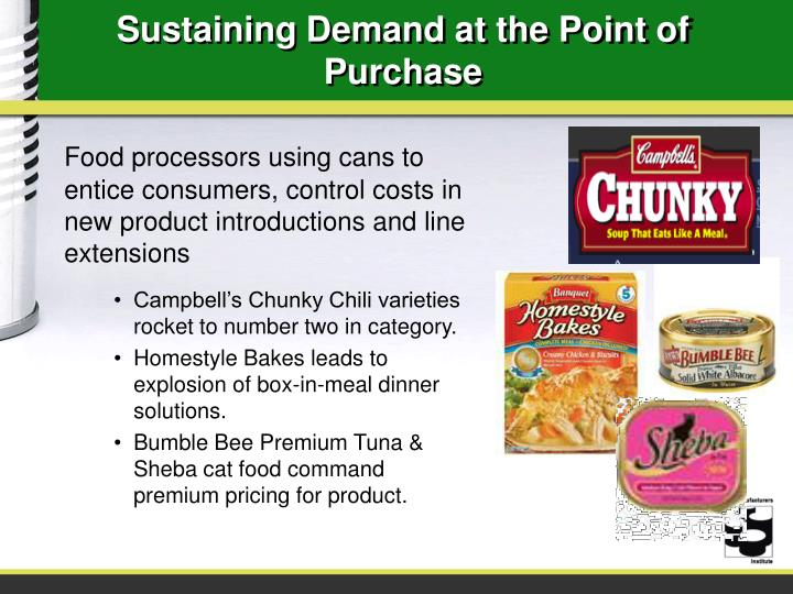 Sustaining Demand at the Point of Purchase