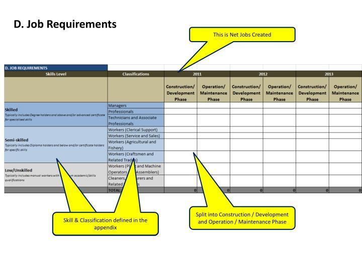 D. Job Requirements