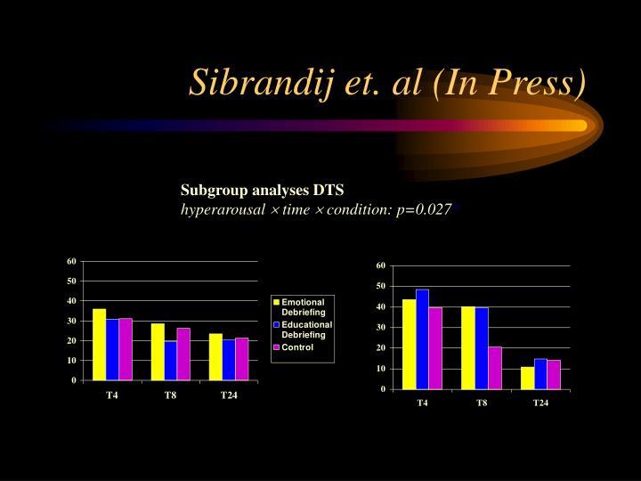 Sibrandij et. al (In Press)