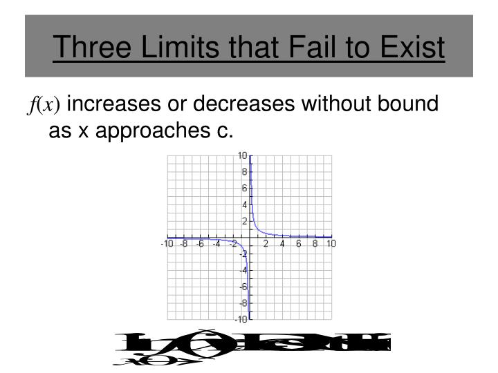 Three Limits that Fail to Exist